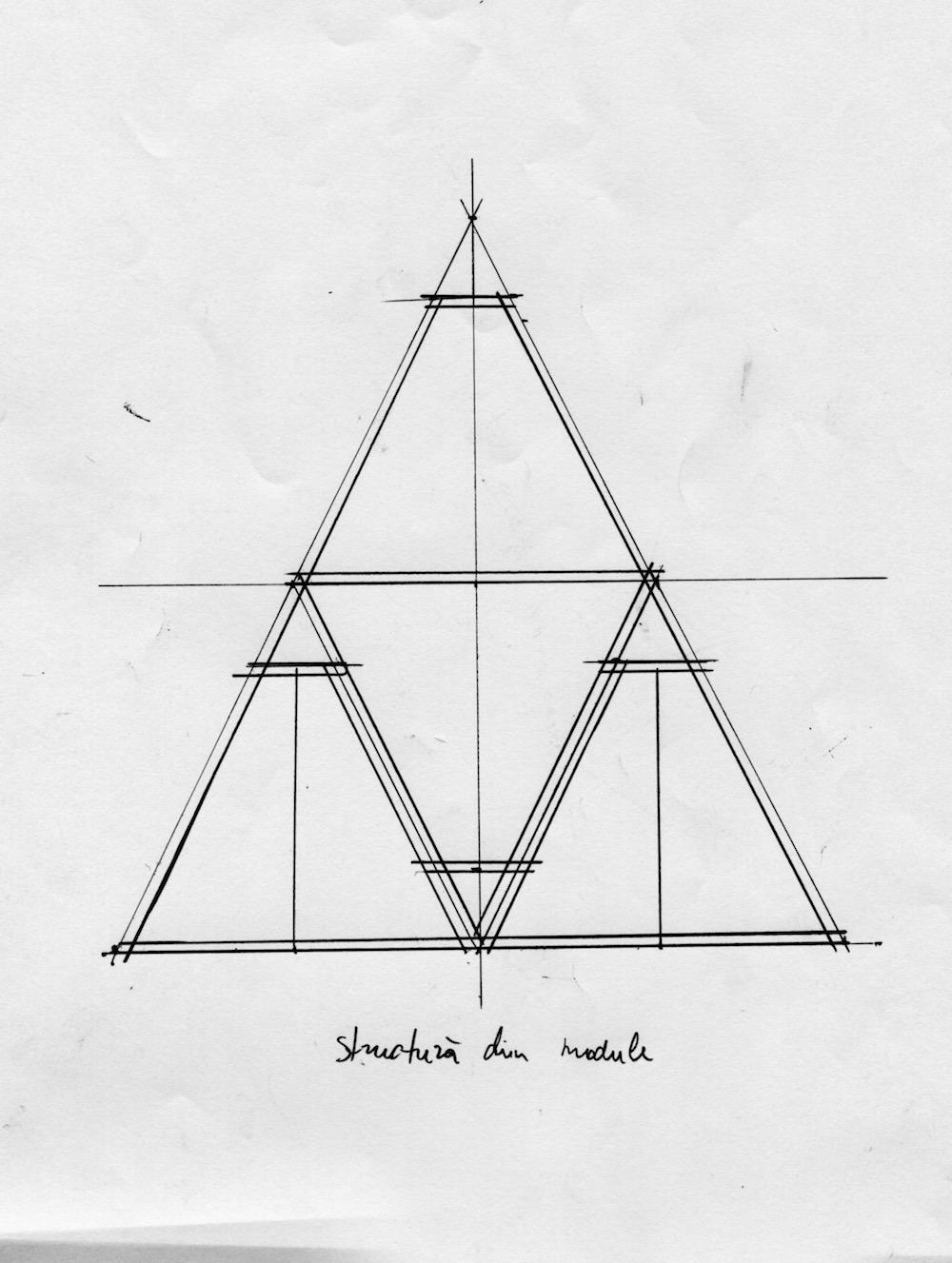 structura din module